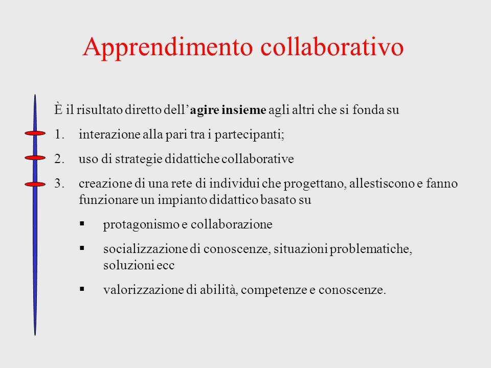 È il risultato diretto dell'agire insieme agli altri che si fonda su 1.interazione alla pari tra i partecipanti; 2.uso di strategie didattiche collabo