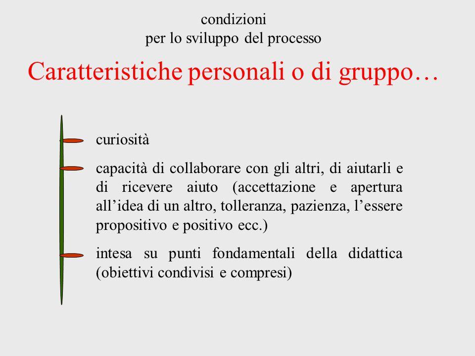 condizioni per lo sviluppo del processo Caratteristiche personali o di gruppo… curiosità capacità di collaborare con gli altri, di aiutarli e di ricev