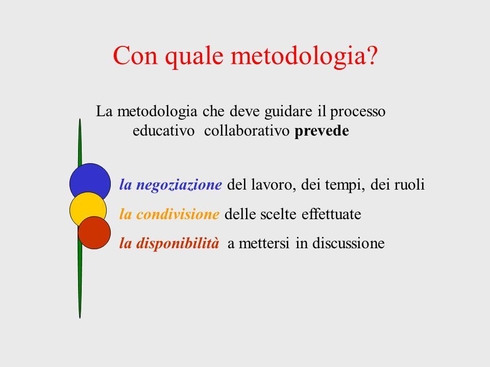 Con quale metodologia? la negoziazione del lavoro, dei tempi, dei ruoli la condivisione delle scelte effettuate la disponibilità a mettersi in discuss