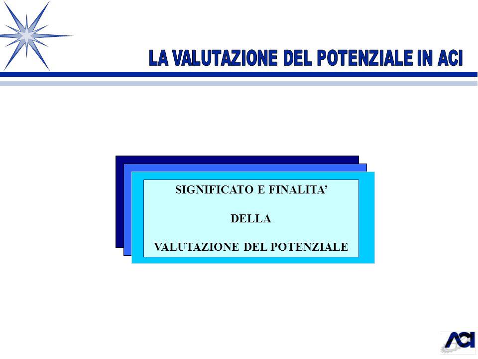 SIGNIFICATO E FINALITA' DELLA VALUTAZIONE DEL POTENZIALE
