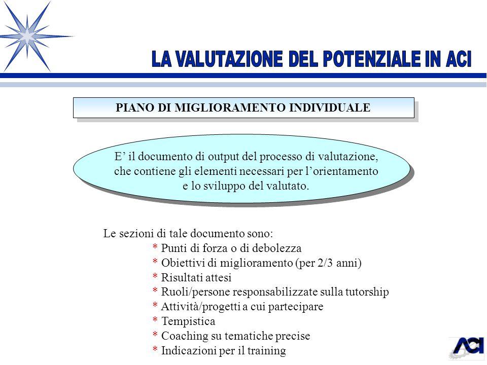 PIANO DI MIGLIORAMENTO INDIVIDUALE E' il documento di output del processo di valutazione, che contiene gli elementi necessari per l'orientamento e lo