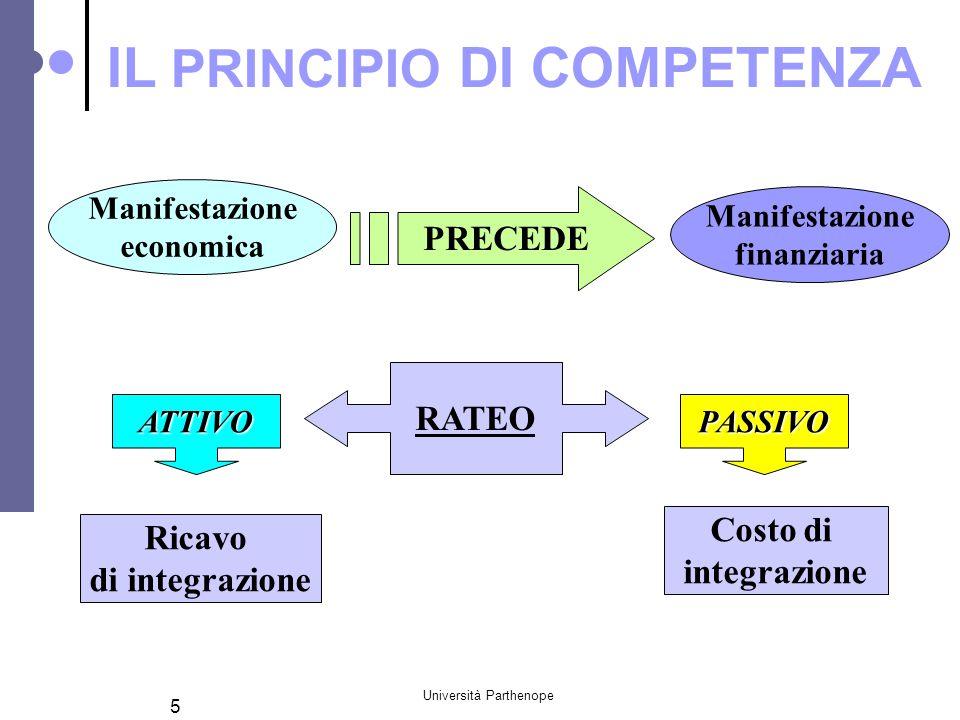 Università Parthenope 5 Ricavo di integrazione RATEO PASSIVOATTIVO PRECEDE Manifestazione economica Manifestazione finanziaria Costo di integrazione I