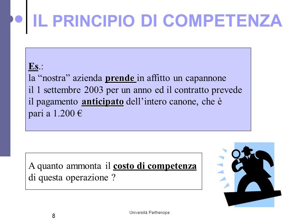 Università Parthenope 9 Asse del tempo 1/9/03 31/12/03 1/9/04 MANIFESTAZIONE FINANZIARIA MANIFESTAZIONE ECONOMICA IL PRINCIPIO DI COMPETENZA