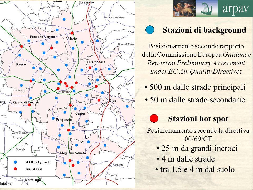 LeStazioni hot spot permettono di valutare l impatto delle principali fonti inquinanti.