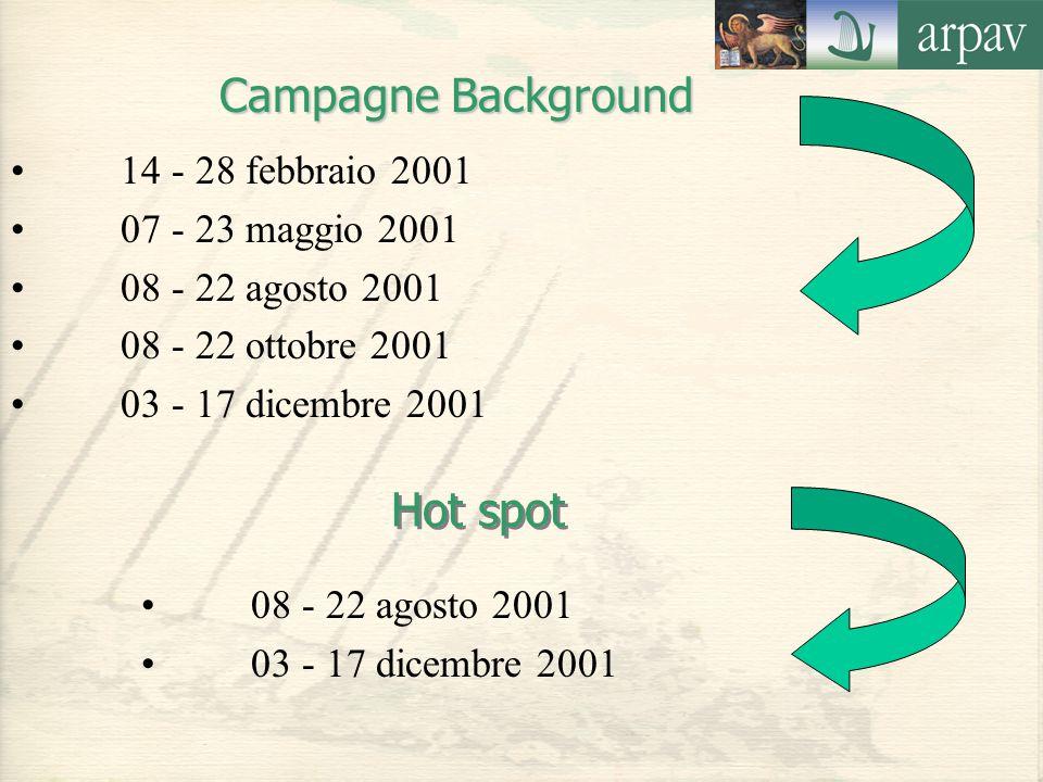 14 - 28 febbraio 2001 07 - 23 maggio 2001 08 - 22 agosto 2001 08 - 22 ottobre 2001 03 - 17 dicembre 2001 Hot spot 08 - 22 agosto 2001 03 - 17 dicembre 2001 Campagne Background