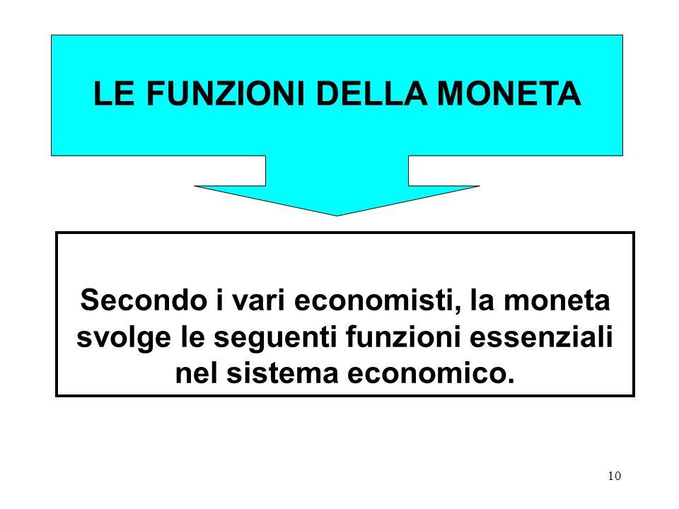 10 Secondo i vari economisti, la moneta svolge le seguenti funzioni essenziali nel sistema economico. LE FUNZIONI DELLA MONETA