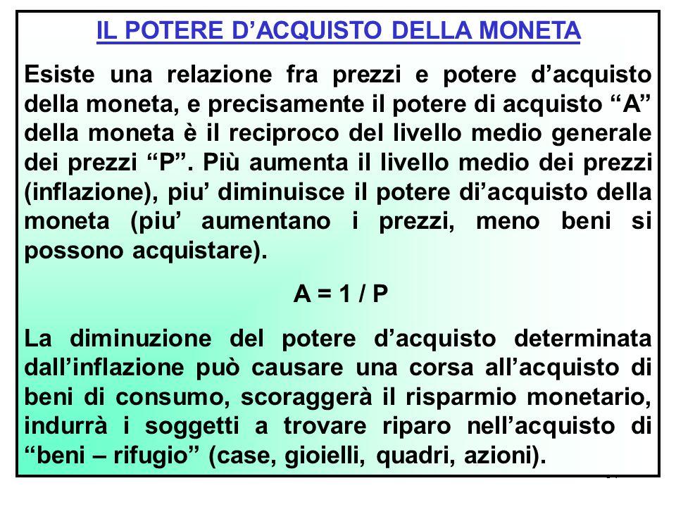 """14 IL POTERE D'ACQUISTO DELLA MONETA Esiste una relazione fra prezzi e potere d'acquisto della moneta, e precisamente il potere di acquisto """"A"""" della"""