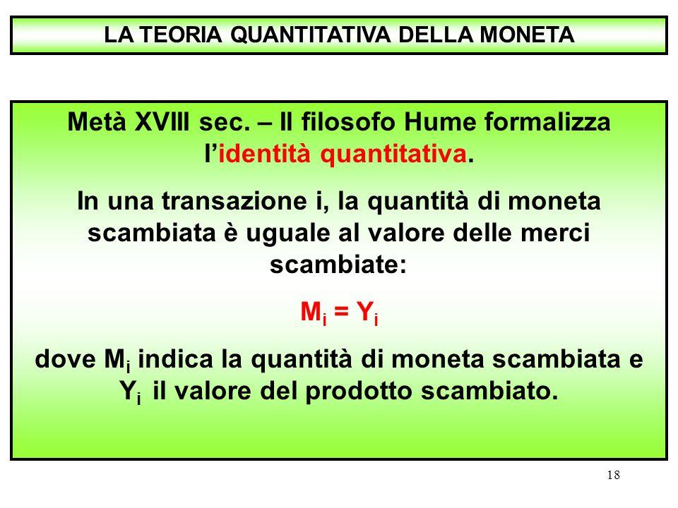 18 Metà XVIII sec. – Il filosofo Hume formalizza l'identità quantitativa. In una transazione i, la quantità di moneta scambiata è uguale al valore del