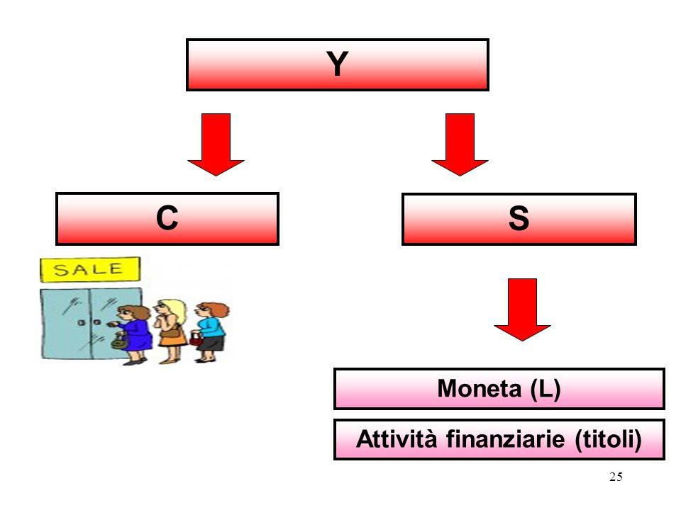 25 Y S C Moneta (L) Attività finanziarie (titoli)