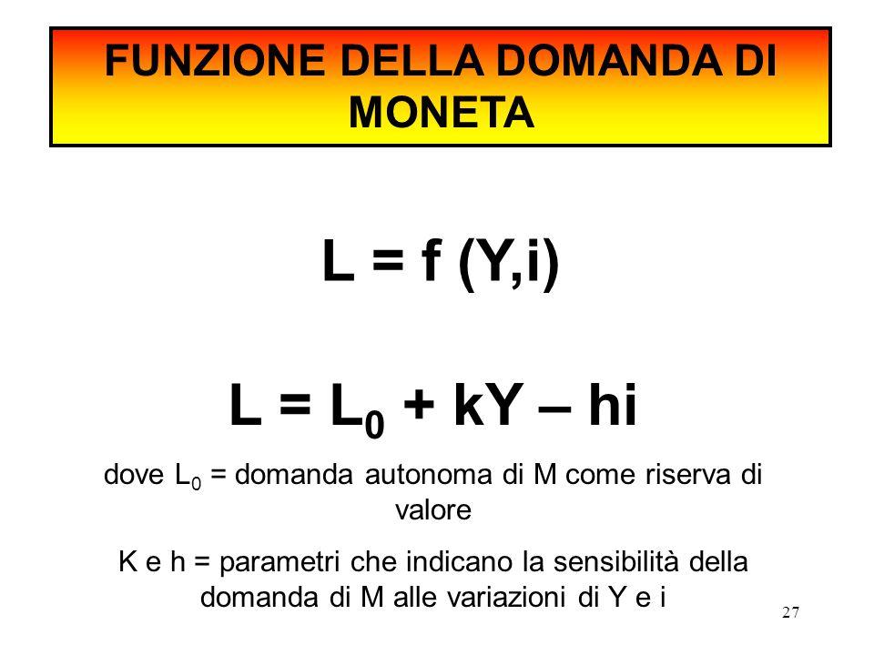 27 FUNZIONE DELLA DOMANDA DI MONETA L = f (Y,i) L = L 0 + kY – hi dove L 0 = domanda autonoma di M come riserva di valore K e h = parametri che indica