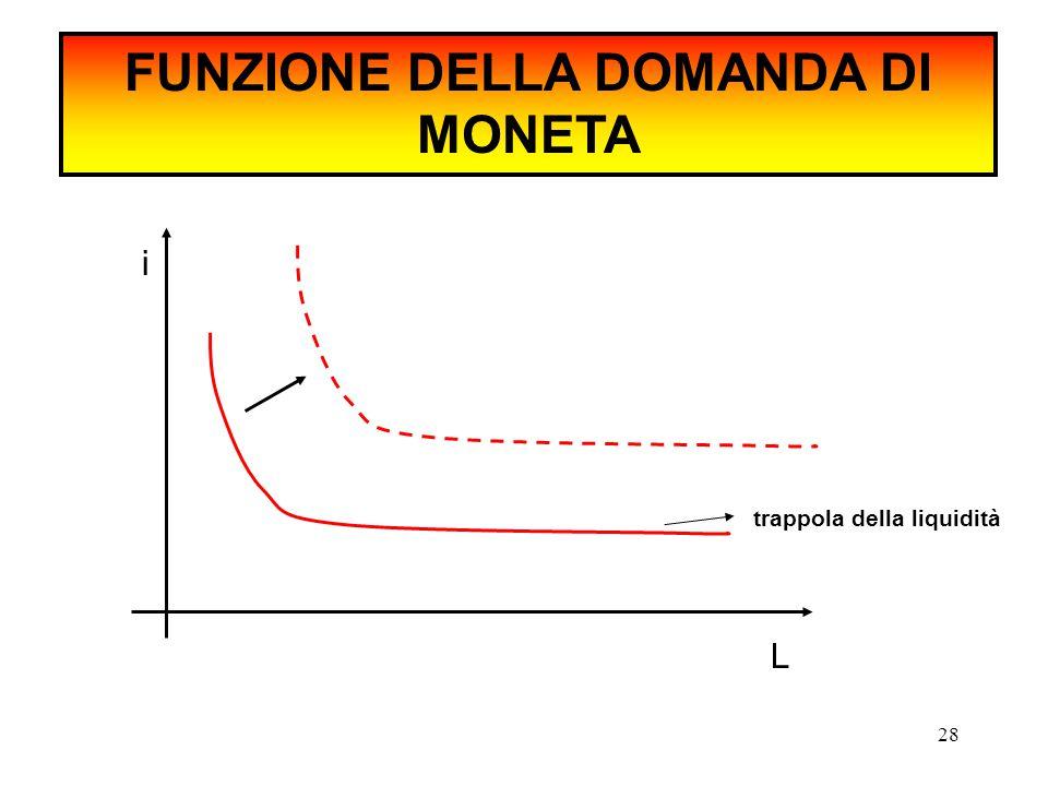 28 FUNZIONE DELLA DOMANDA DI MONETA trappola della liquidità i L