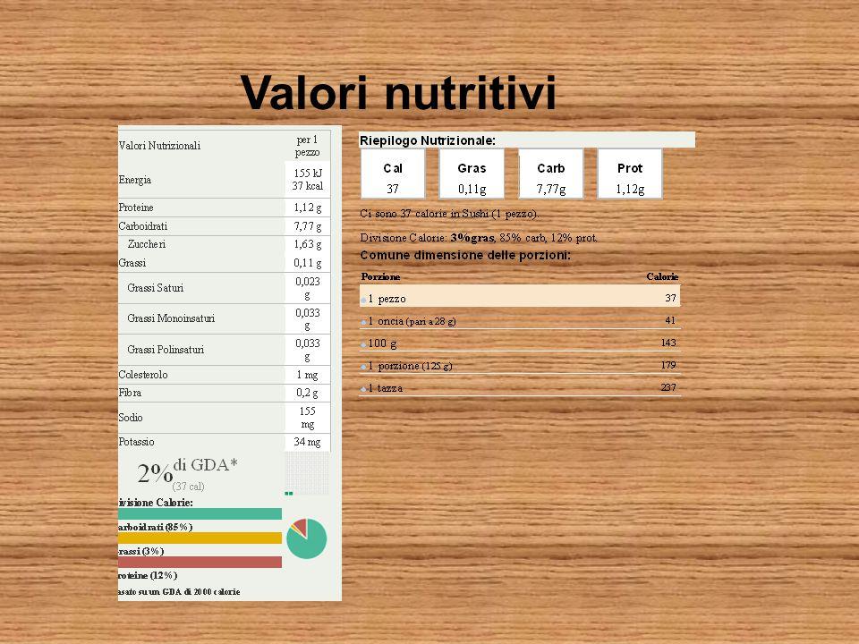 Valori nutritivi