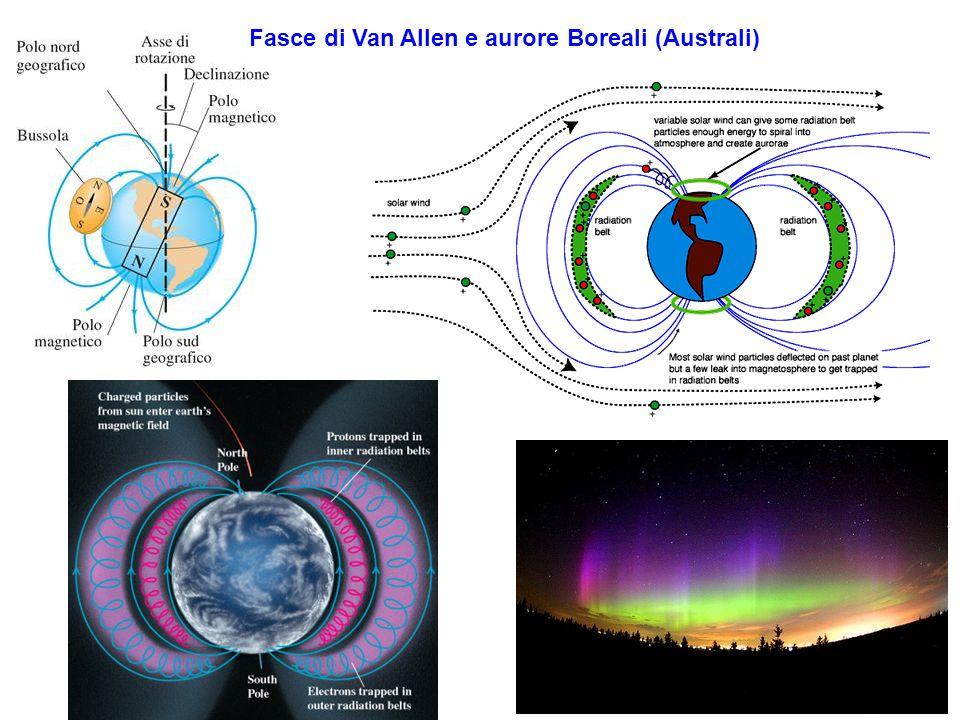 Large Hadron Collider Acceleratori di particelle (da openfisica) L azione dei campi magnetici sulle particelle cariche ha notevoli applicazioni, tra cui gli acceleratori di particelle utilizzati nei grandi centri di ricerca fondamentale (come il CERN di Ginevra).CERN di Ginevra Il primo acceleratore di questo tipo fu il ciclotrone, progettato da E.