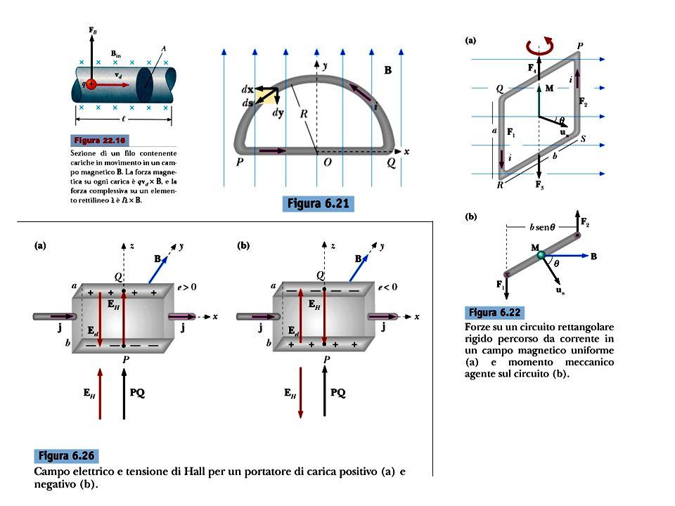 Commento sul moto delle lacune nei semiconduttori e semimetalli