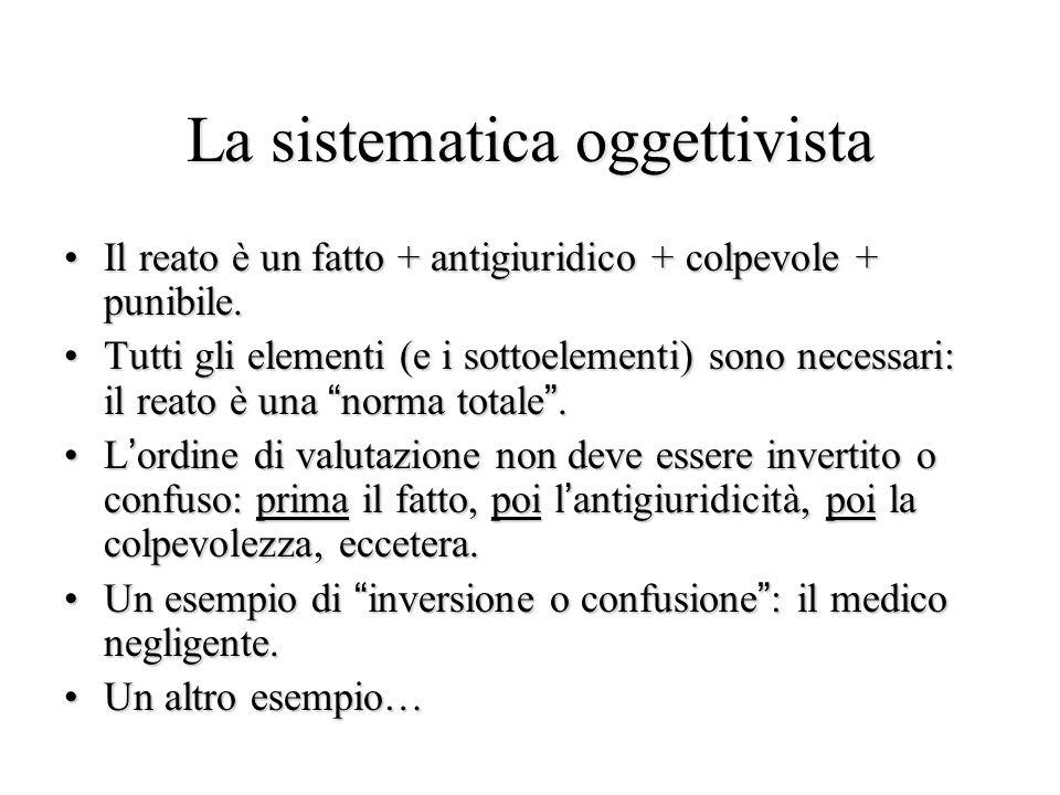 La sistematica oggettivista Il reato è un fatto + antigiuridico + colpevole + punibile.Il reato è un fatto + antigiuridico + colpevole + punibile. Tut