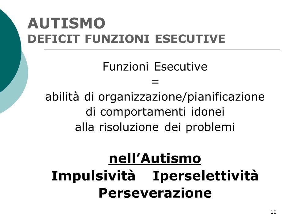 10 AUTISMO DEFICIT FUNZIONI ESECUTIVE Funzioni Esecutive = abilità di organizzazione/pianificazione di comportamenti idonei alla risoluzione dei probl