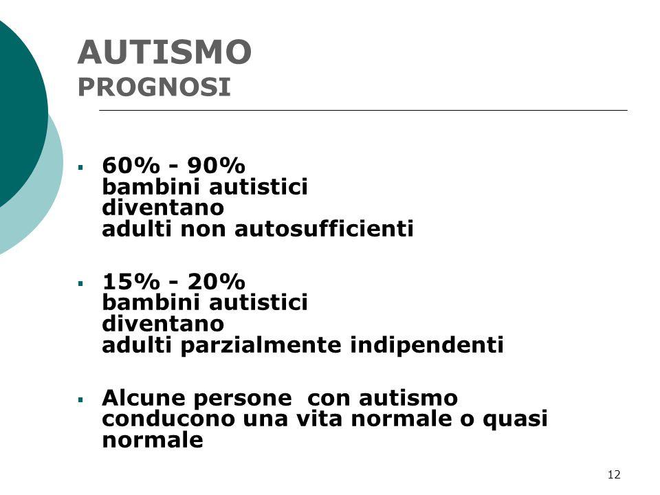 12 AUTISMO PROGNOSI  60% - 90% bambini autistici diventano adulti non autosufficienti  15% - 20% bambini autistici diventano adulti parzialmente ind