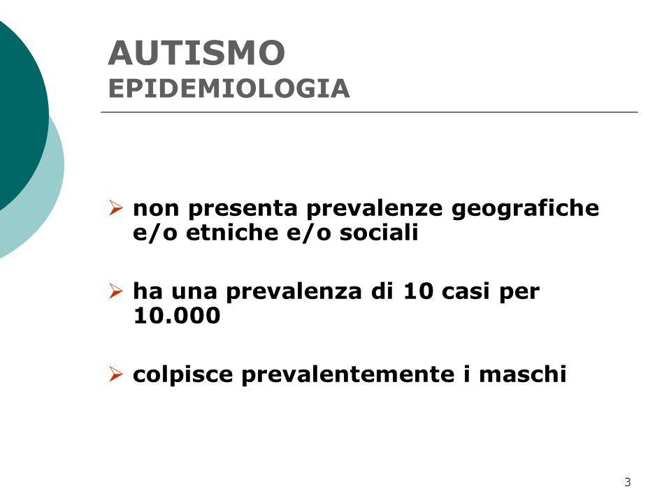 3 AUTISMO EPIDEMIOLOGIA  non presenta prevalenze geografiche e/o etniche e/o sociali  ha una prevalenza di 10 casi per 10.000  colpisce prevalentem