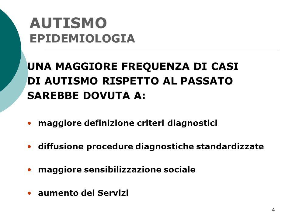 4 AUTISMO EPIDEMIOLOGIA UNA MAGGIORE FREQUENZA DI CASI DI AUTISMO RISPETTO AL PASSATO SAREBBE DOVUTA A: maggiore definizione criteri diagnostici diffu