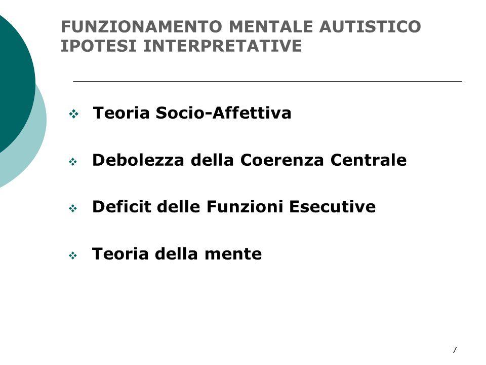 7 FUNZIONAMENTO MENTALE AUTISTICO IPOTESI INTERPRETATIVE  Teoria Socio-Affettiva  Debolezza della Coerenza Centrale  Deficit delle Funzioni Esecuti