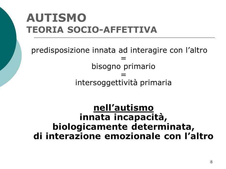 8 AUTISMO TEORIA SOCIO-AFFETTIVA predisposizione innata ad interagire con l'altro = bisogno primario = intersoggettività primaria nell'autismo innata