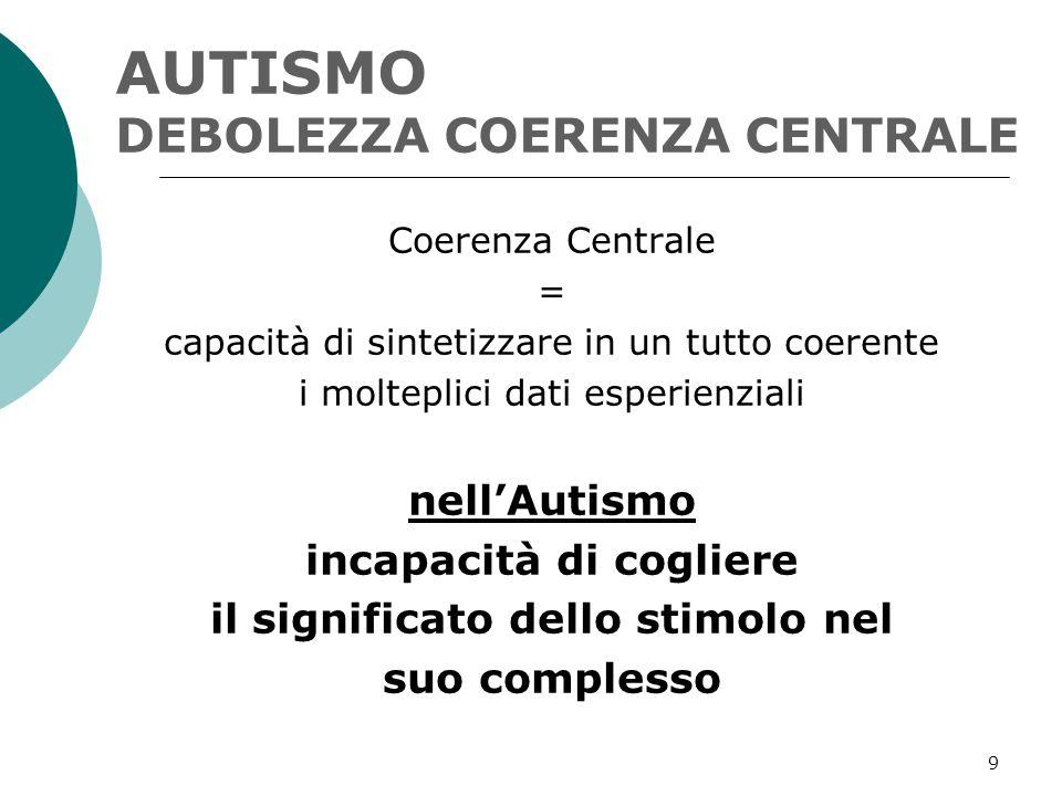 9 AUTISMO DEBOLEZZA COERENZA CENTRALE Coerenza Centrale = capacità di sintetizzare in un tutto coerente i molteplici dati esperienziali nell'Autismo i