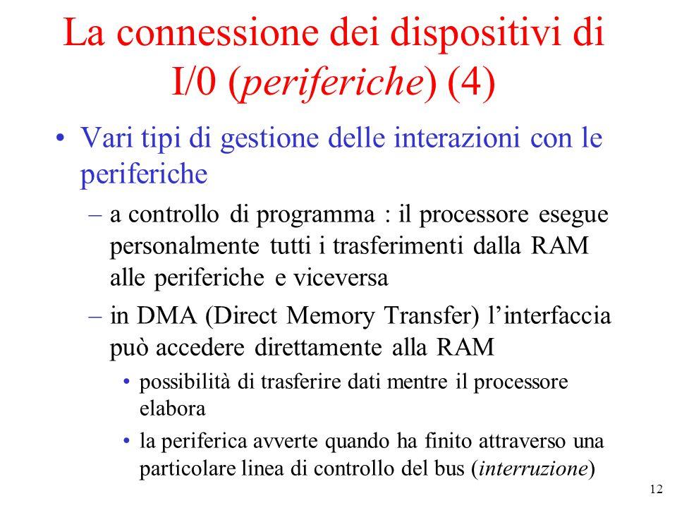 12 La connessione dei dispositivi di I/0 (periferiche) (4) Vari tipi di gestione delle interazioni con le periferiche –a controllo di programma : il processore esegue personalmente tutti i trasferimenti dalla RAM alle periferiche e viceversa –in DMA (Direct Memory Transfer) l'interfaccia può accedere direttamente alla RAM possibilità di trasferire dati mentre il processore elabora la periferica avverte quando ha finito attraverso una particolare linea di controllo del bus (interruzione)
