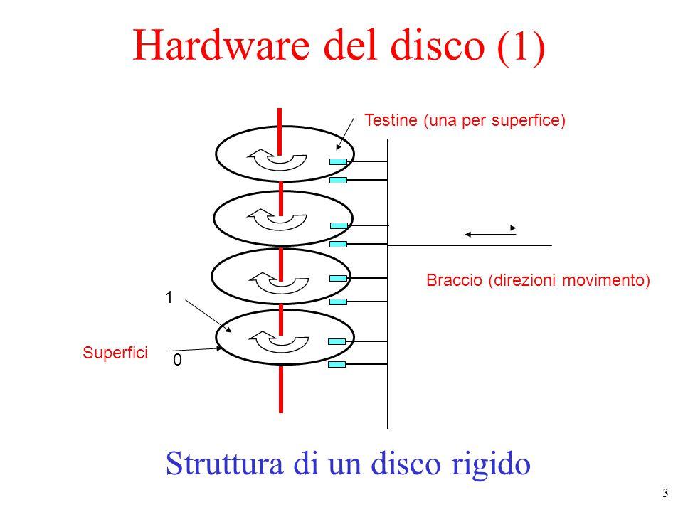 3 Hardware del disco (1) Struttura di un disco rigido Braccio (direzioni movimento) Testine (una per superfice) Superfici 0 1