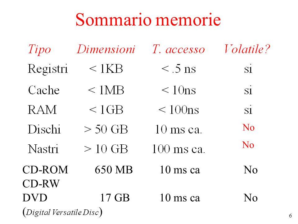 7 Dispositivi di ingresso/uscita (I/O) (o periferiche)