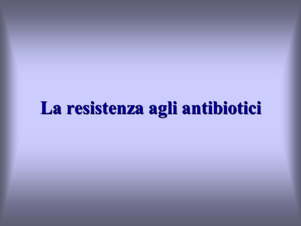 La resistenza si definisce come lo sviluppo della capacità di un microrganismo di sopravvivere a farmaci che dovrebbero ucciderlo o indebolirlo.La resistenza si definisce come lo sviluppo della capacità di un microrganismo di sopravvivere a farmaci che dovrebbero ucciderlo o indebolirlo.