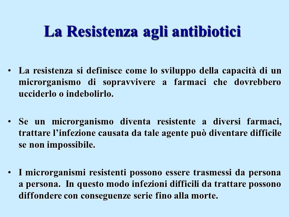 S.aureus Penicillin [1950s] Penicillin-resistant S.
