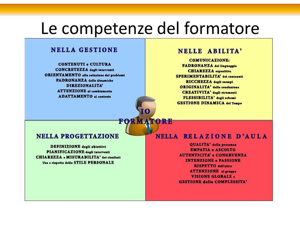 Le competenze del formatore