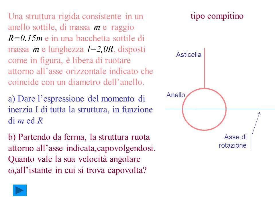 Asticella Anello Asse di rotazione a) momento di Inerzia I il momento di inerzia di un sistema di corpi rigidi ed omogenei rispetto ad un dato asse di rotazione è uguale alla somma dei momenti di inerzia dei singoli elementi, calcolati rispetto lo stesso asse di rotazione anello sottile rispetto ad un diametro asta sottile rispetto a un asse perpendicolare passante per il centro applicando il teorema degli assi paralleli