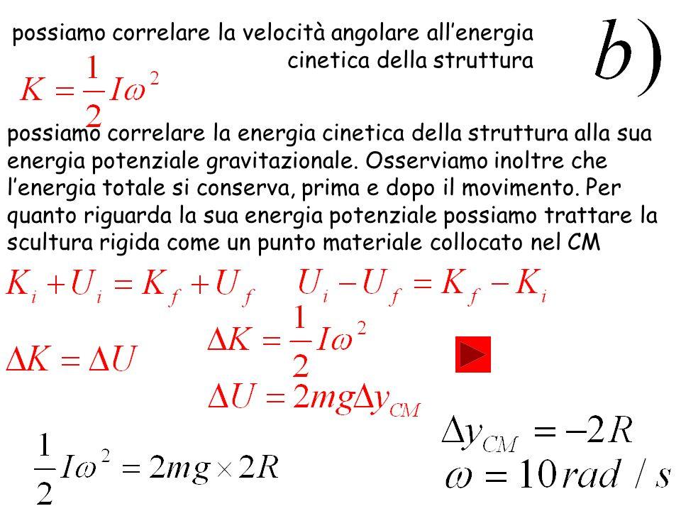 possiamo correlare la velocità angolare all'energia cinetica della struttura possiamo correlare la energia cinetica della struttura alla sua energia p