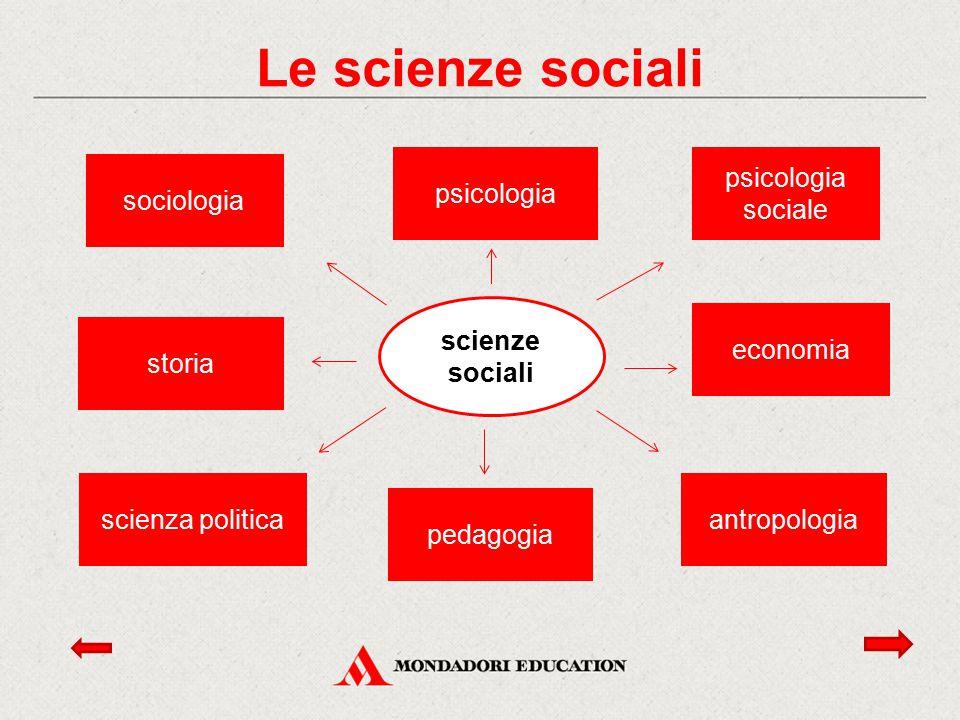 scienze sociali sociologia psicologia psicologia sociale storia economia scienza politicaantropologia pedagogia Le scienze sociali