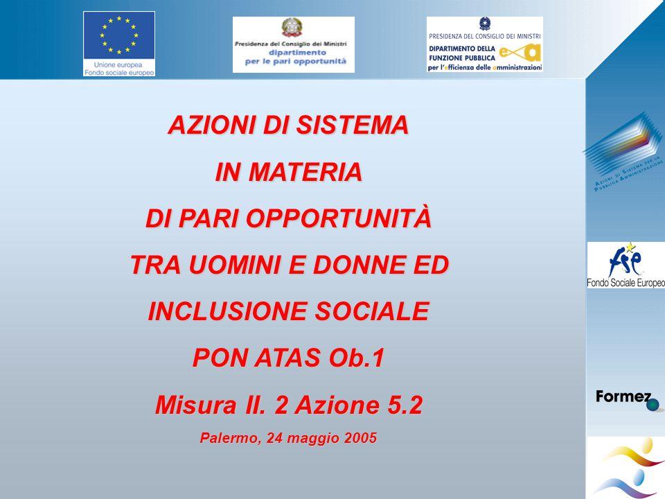 Giovanna Giuffredi AZIONI DI SISTEMA IN MATERIA DI PARI OPPORTUNITÀ TRA UOMINI E DONNE ED INCLUSIONE SOCIALE PON ATAS Ob.1 Misura II.