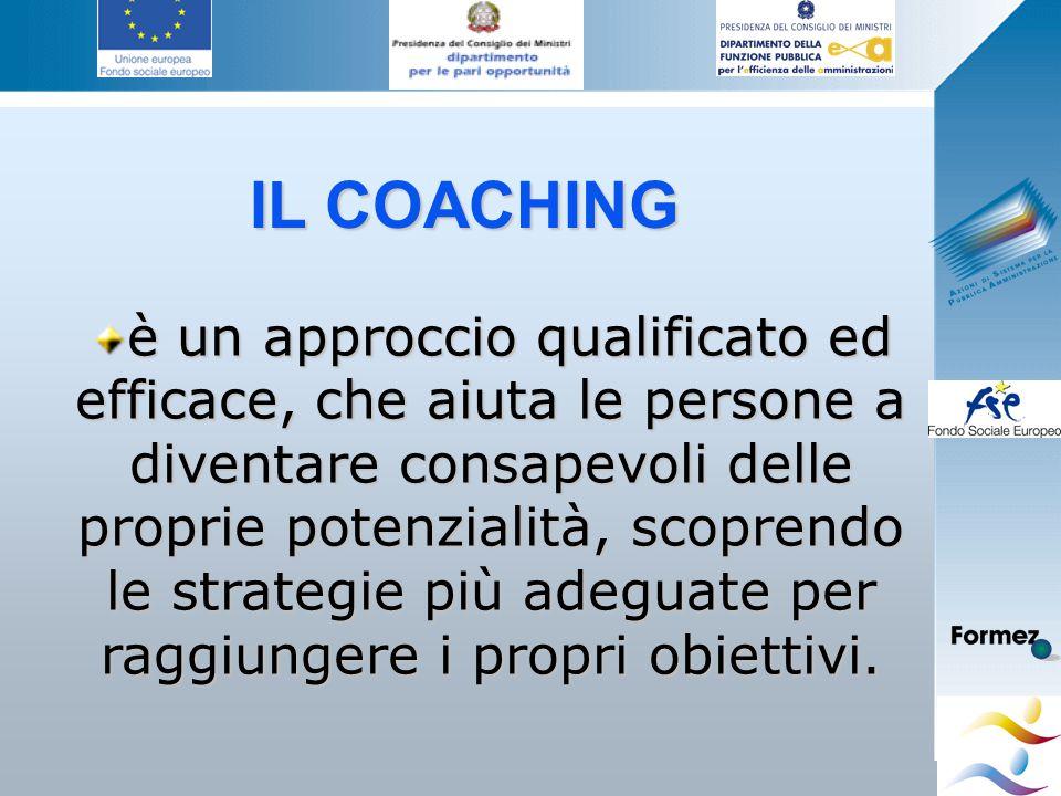 Giovanna Giuffredi IL COACHING è un approccio qualificato ed efficace, che aiuta le persone a diventare consapevoli delle proprie potenzialità, scoprendo le strategie più adeguate per raggiungere i propri obiettivi.