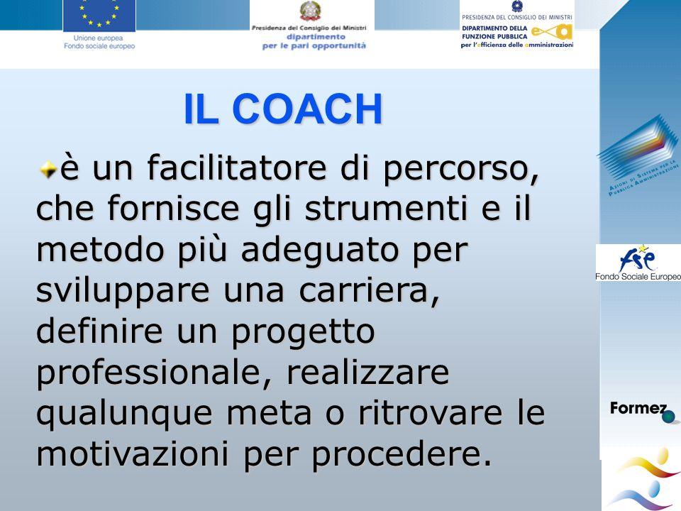 Giovanna Giuffredi IL COACH è un facilitatore di percorso, che fornisce gli strumenti e il metodo più adeguato per sviluppare una carriera, definire un progetto professionale, realizzare qualunque meta o ritrovare le motivazioni per procedere.