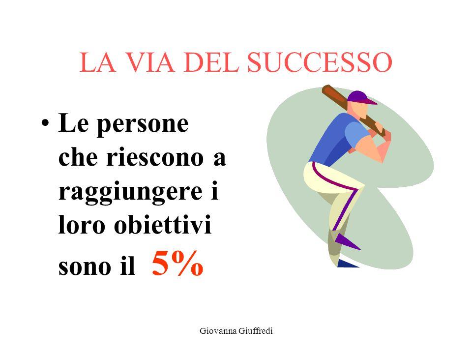 Giovanna Giuffredi LA VIA DEL SUCCESSO Le persone che riescono a raggiungere i loro obiettivi sono il 5%