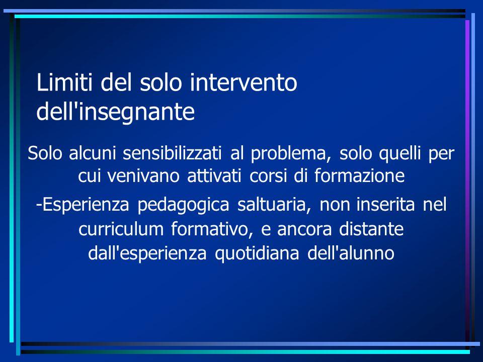 Limiti del solo intervento dell'insegnante Solo alcuni sensibilizzati al problema, solo quelli per cui venivano attivati corsi di formazione -Esperien