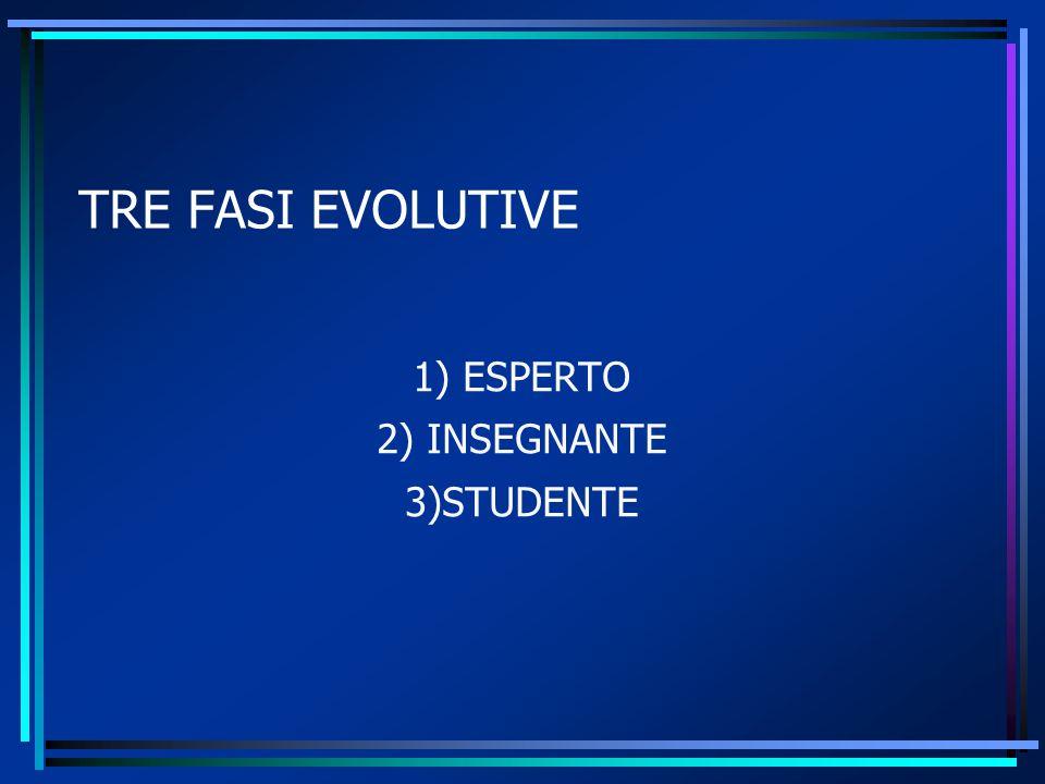 TRE FASI EVOLUTIVE 1) ESPERTO 2) INSEGNANTE 3)STUDENTE