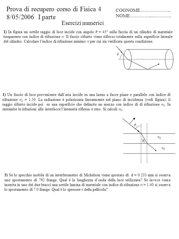 Esercizi numerici 3) Se lo specchio mobile di un interferometro di Michelson viene spostato di d = 0.233 mm si osserva uno spostamento di 792 frange.