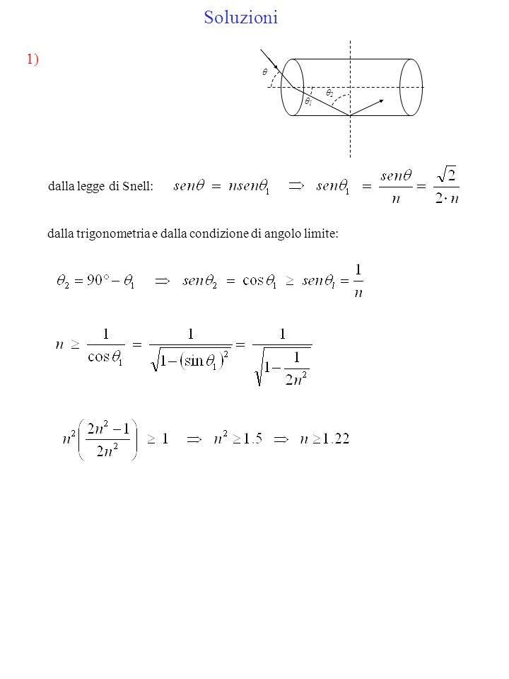 Soluzioni 1) dalla legge di Snell: dalla trigonometria e dalla condizione di angolo limite:  22 11