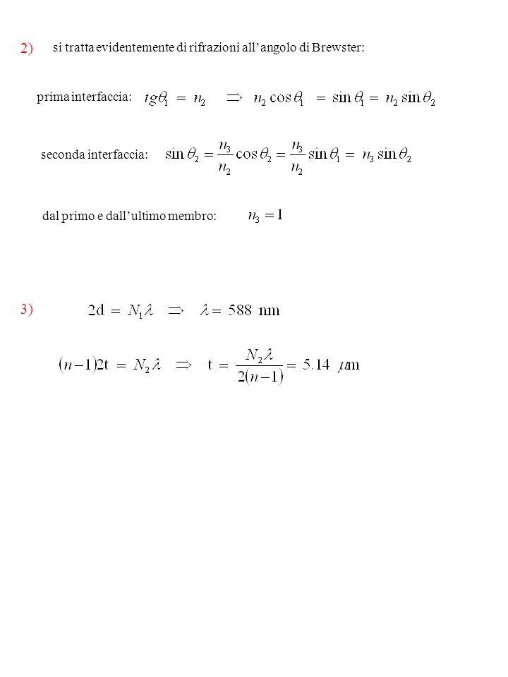 2) si tratta evidentemente di rifrazioni all'angolo di Brewster: prima interfaccia: seconda interfaccia: dal primo e dall'ultimo membro: 3)