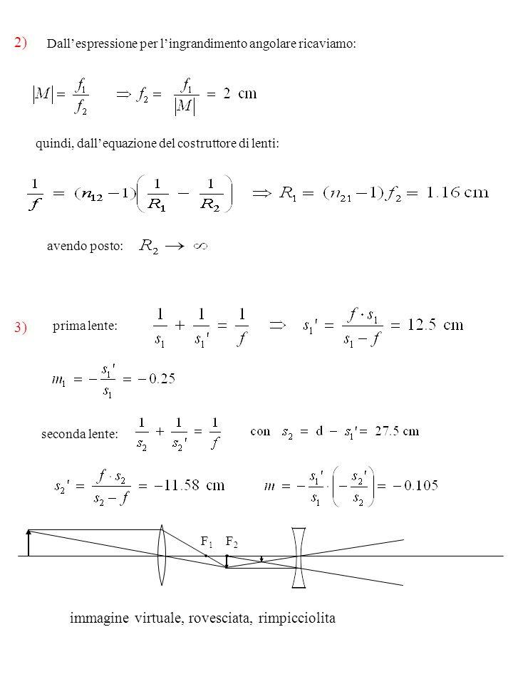 Dall'espressione per l'ingrandimento angolare ricaviamo: 2) quindi, dall'equazione del costruttore di lenti: avendo posto: 3) F1F1 F2F2 immagine virtu