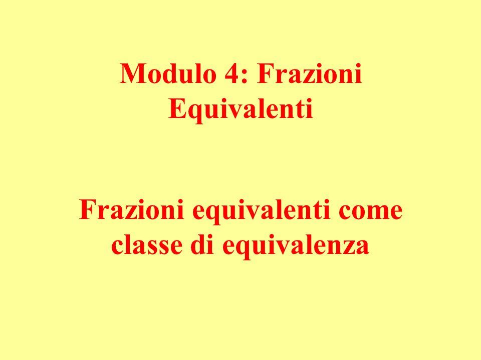 Modulo 4: Frazioni Equivalenti Frazioni equivalenti come classe di equivalenza