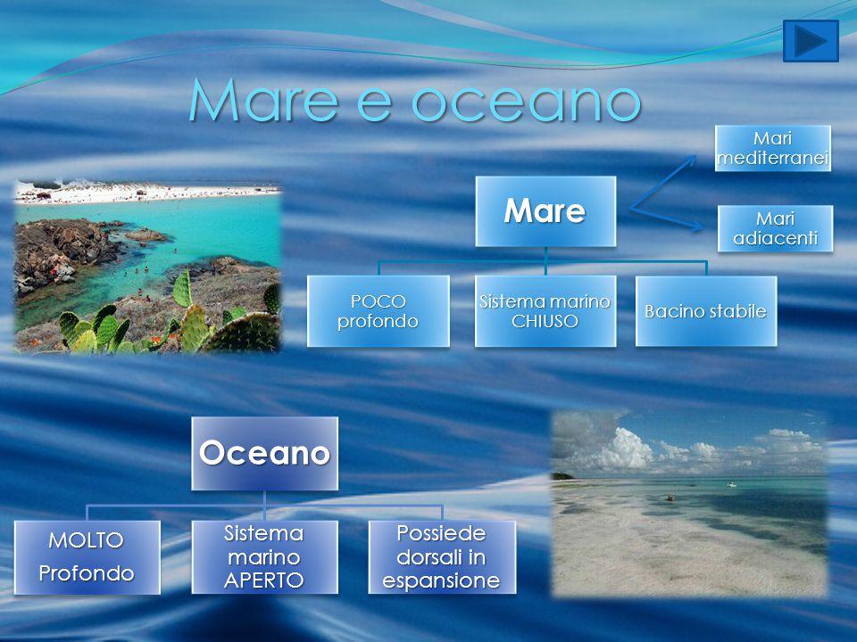 Mare e oceano Mare POCO profondo Sistema marino CHIUSO Bacino stabile Mari mediterranei Mari adiacenti Oceano MOLTOProfondo Sistema marino APERTO Possiede dorsali in espansione