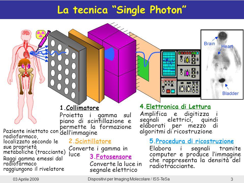 """03 Aprile 2009 Dispositivi per Imaging Molecolare / ISS-TeSa 3 La tecnica """"Single Photon"""" Paziente iniettato con radiofarmaco, localizzato secondo le"""