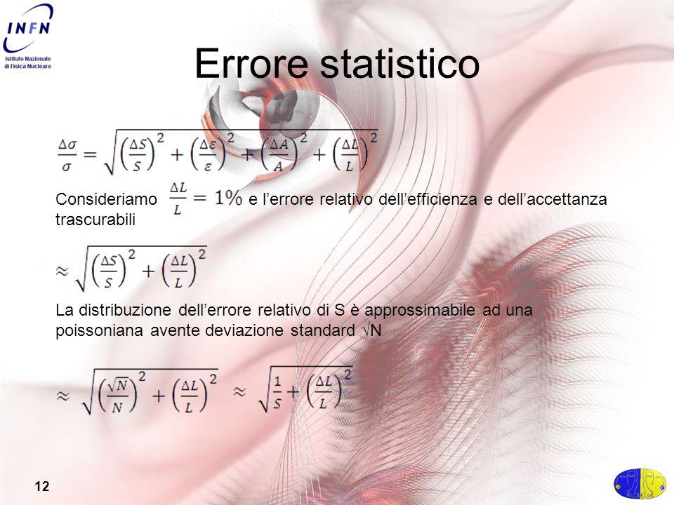 12 Errore statistico Consideriamo e l'errore relativo dell'efficienza e dell'accettanza trascurabili La distribuzione dell'errore relativo di S è approssimabile ad una poissoniana avente deviazione standard √N