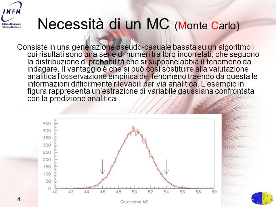4 Necessità di un MC (Monte Carlo) Consiste in una generazione pseudo-casuale basata su un algoritmo i cui risultati sono una serie di numeri tra loro incorrelati, che seguono la distribuzione di probabilità che si suppone abbia il fenomeno da indagare.